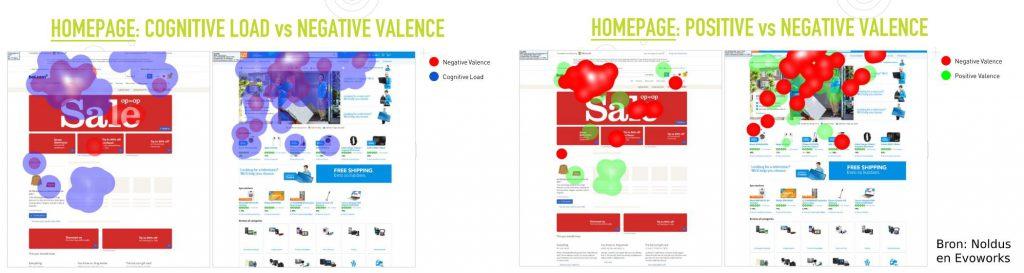 neuromarketin coolblue vs bol eyetracking homepage